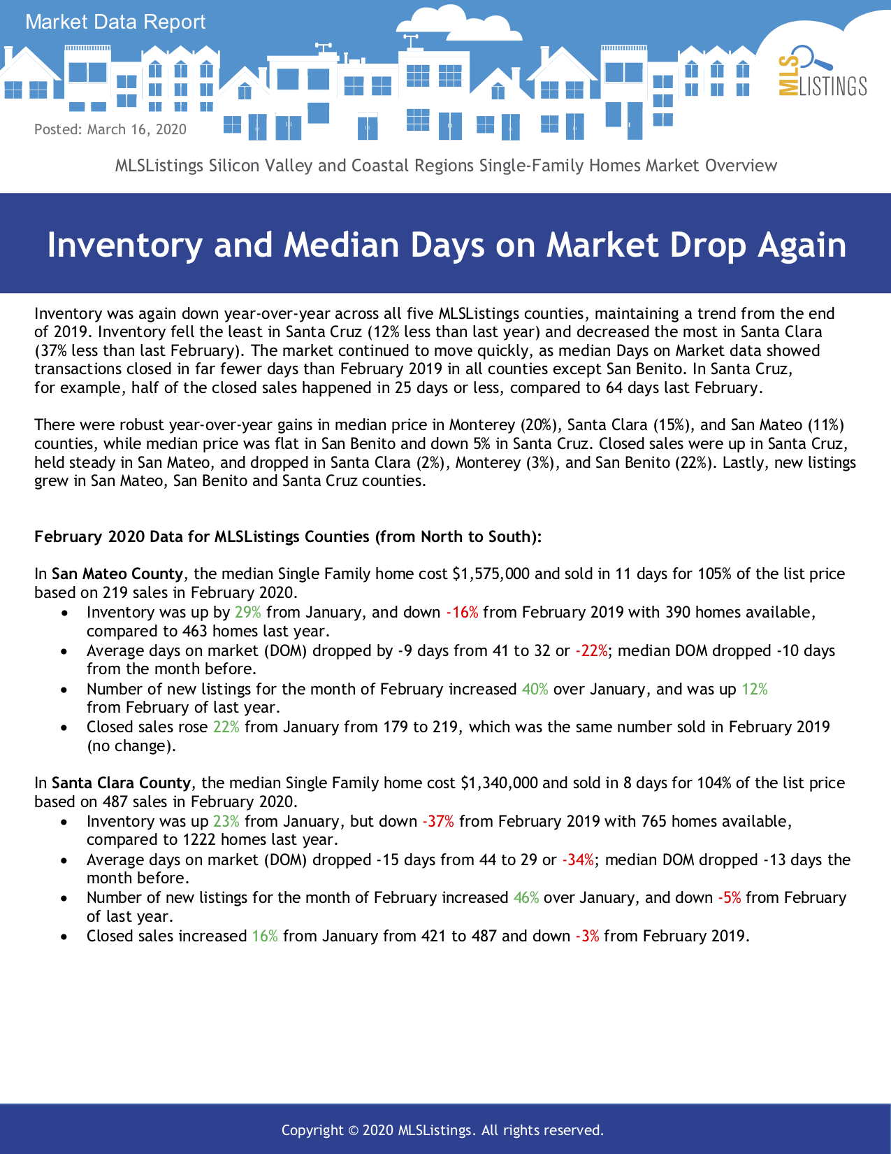 Inventory and Median Days on the Market February 2020