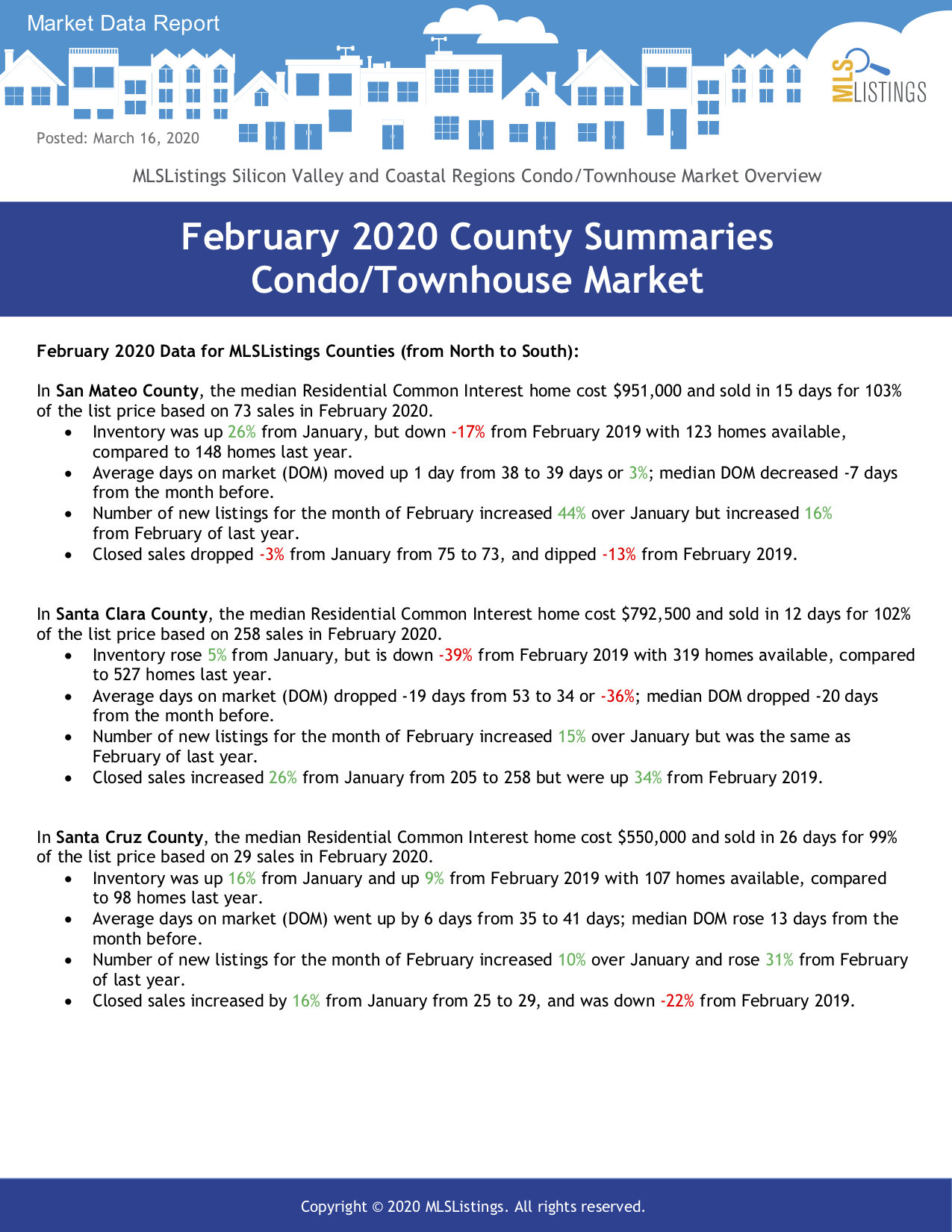 1 Condo_Townhouse Market February 2020