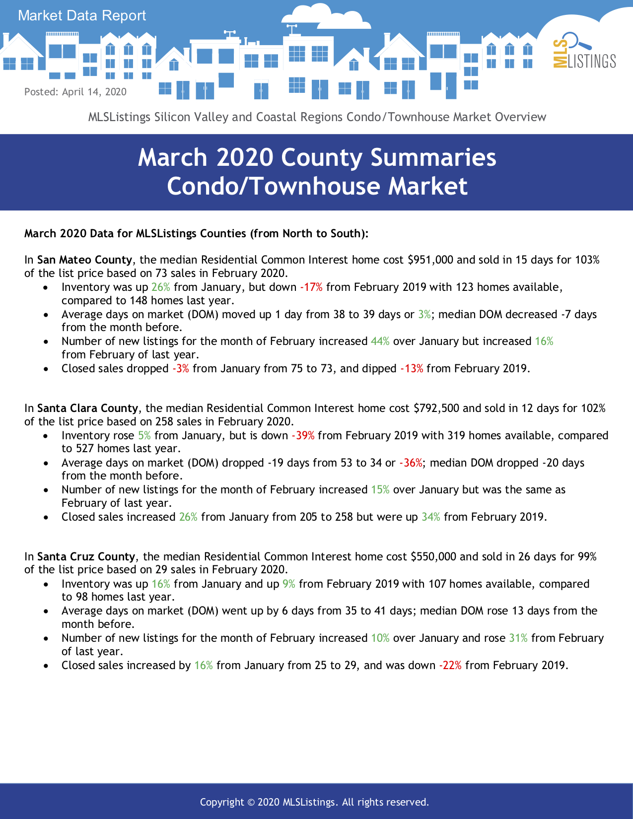 3 MLSL_CTH_MarketDataReport_Mar2020_041420