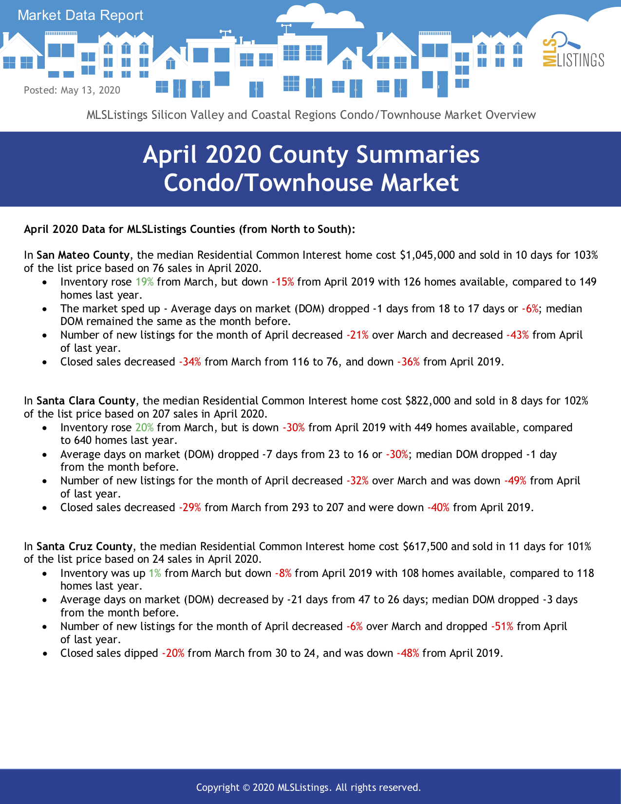 MarketDataReport_Apr2020_051320