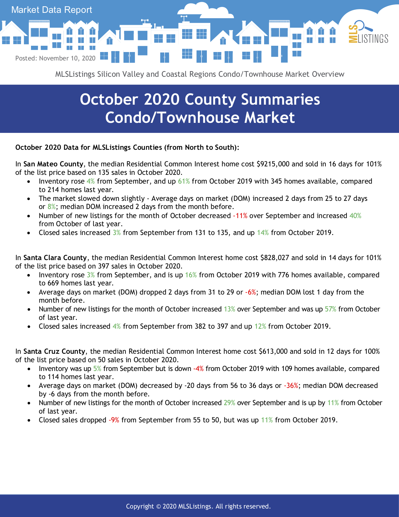 3 MLSL_CTH_MarketDataReport_Oct2020_111020