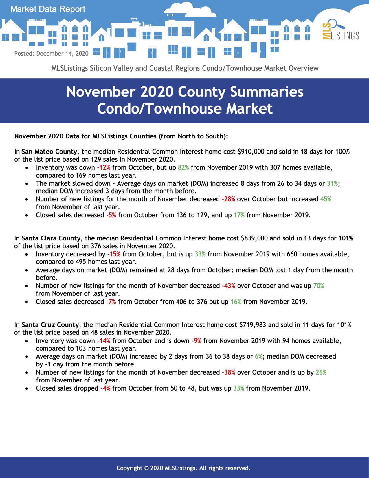 3 MarketDataReport_Nov2020_121420